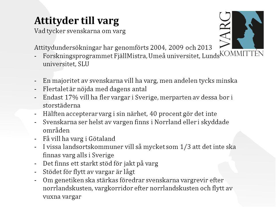 Attityder till varg Vad tycker svenskarna om varg Attitydundersökningar har genomförts 2004, 2009 och 2013 -Forskningsprogrammet FjällMistra, Umeå universitet, Lunds universitet, SLU -En majoritet av svenskarna vill ha varg, men andelen tycks minska -Flertalet är nöjda med dagens antal -Endast 17% vill ha fler vargar i Sverige, merparten av dessa bor i storstäderna -Hälften accepterar varg i sin närhet, 40 procent gör det inte -Svenskarna ser helst av vargen finns i Norrland eller i skyddade områden -Få vill ha varg i Götaland -I vissa landsortskommuner vill så mycket som 1/3 att det inte ska finnas varg alls i Sverige -Det finns ett starkt stöd för jakt på varg -Stödet för flytt av vargar är lågt -Om genetiken ska stärkas föredrar svenskarna vargrevir efter norrlandskusten, vargkorridor efter norrlandskusten och flytt av vuxna vargar
