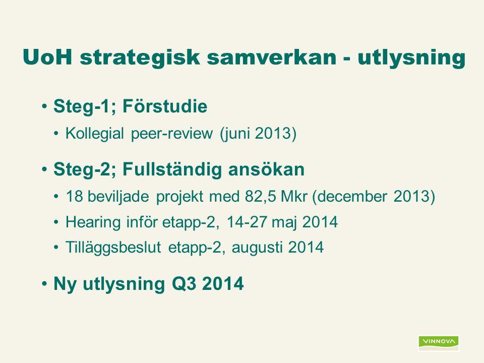 Infogad sidfot, datum och sidnummer syns bara i utskrift (infoga genom fliken Infoga -> Sidhuvud/sidfot) UoH strategisk samverkan - utlysning •Steg-1; Förstudie •Kollegial peer-review (juni 2013) •Steg-2; Fullständig ansökan •18 beviljade projekt med 82,5 Mkr (december 2013) •Hearing inför etapp-2, 14-27 maj 2014 •Tilläggsbeslut etapp-2, augusti 2014 •Ny utlysning Q3 2014