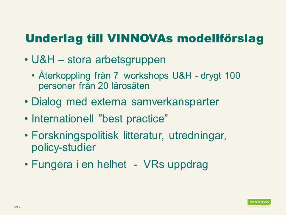 Infogad sidfot, datum och sidnummer syns bara i utskrift (infoga genom fliken Infoga -> Sidhuvud/sidfot) Underlag till VINNOVAs modellförslag •U&H – s