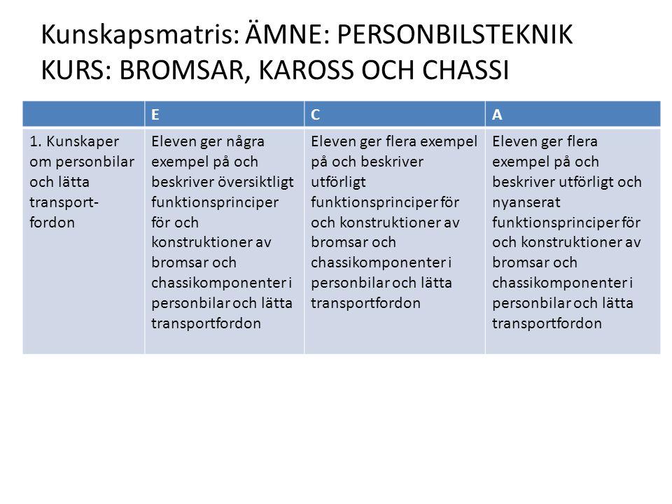 Kunskapsmatris: ÄMNE: PERSONBILSTEKNIK KURS: BROMSAR, KAROSS OCH CHASSI ECA 1.