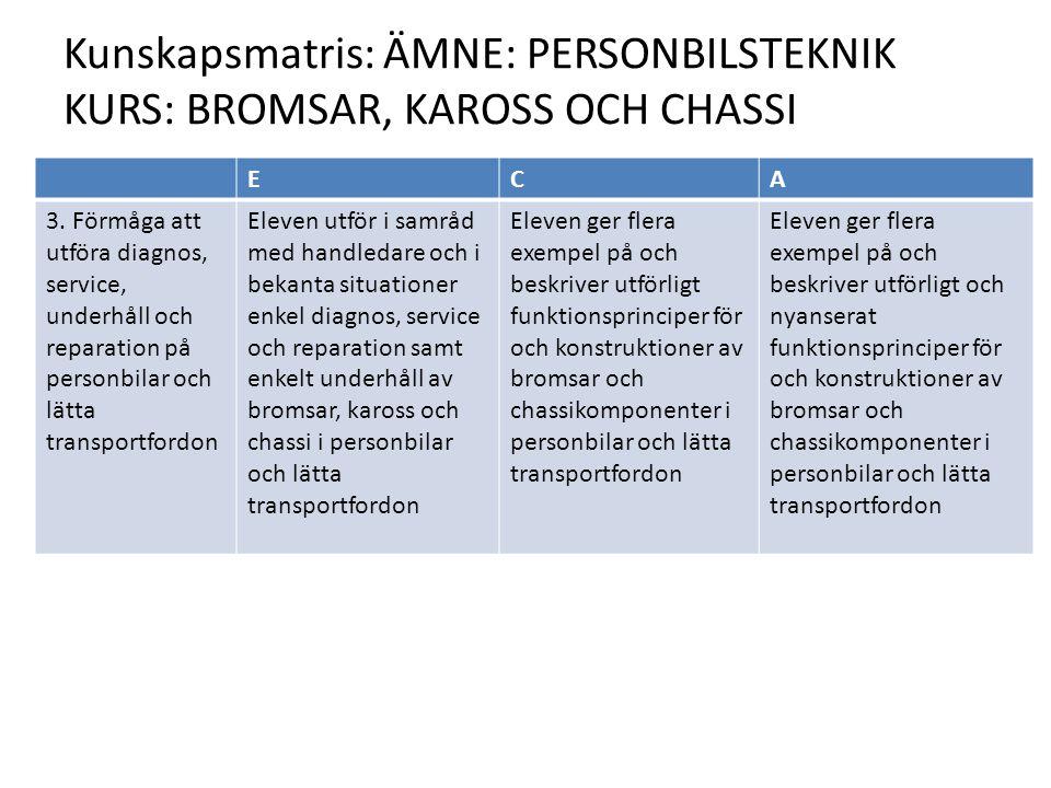 Kunskapsmatris: ÄMNE: PERSONBILSTEKNIK KURS: BROMSAR, KAROSS OCH CHASSI ECA 3.