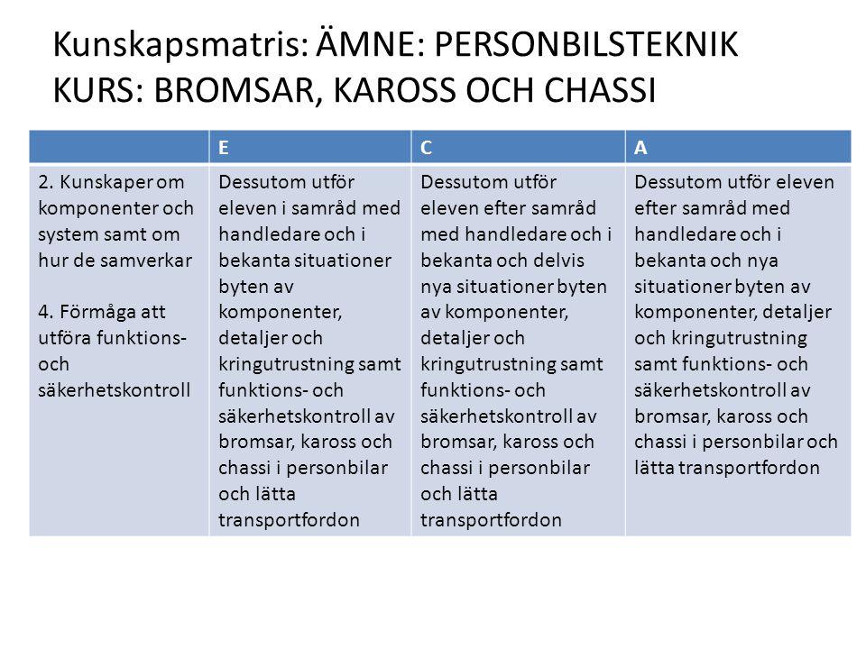 Kunskapsmatris: ÄMNE: PERSONBILSTEKNIK KURS: BROMSAR, KAROSS OCH CHASSI ECA 2.
