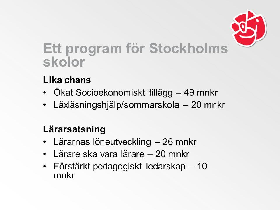 Ett program för Stockholms skolor Lika chans •Ökat Socioekonomiskt tillägg – 49 mnkr •Läxläsningshjälp/sommarskola – 20 mnkr Lärarsatsning •Lärarnas löneutveckling – 26 mnkr •Lärare ska vara lärare – 20 mnkr •Förstärkt pedagogiskt ledarskap – 10 mnkr