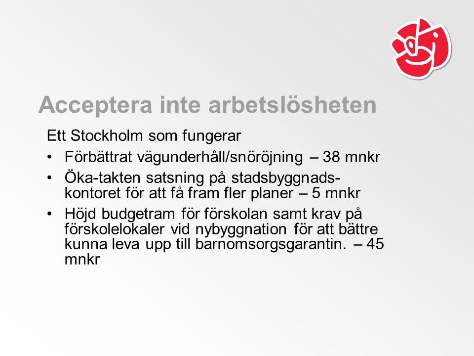 Acceptera inte arbetslösheten Ett Stockholm som fungerar •Förbättrat vägunderhåll/snöröjning – 38 mnkr •Öka-takten satsning på stadsbyggnads- kontoret för att få fram fler planer – 5 mnkr •Höjd budgetram för förskolan samt krav på förskolelokaler vid nybyggnation för att bättre kunna leva upp till barnomsorgsgarantin.