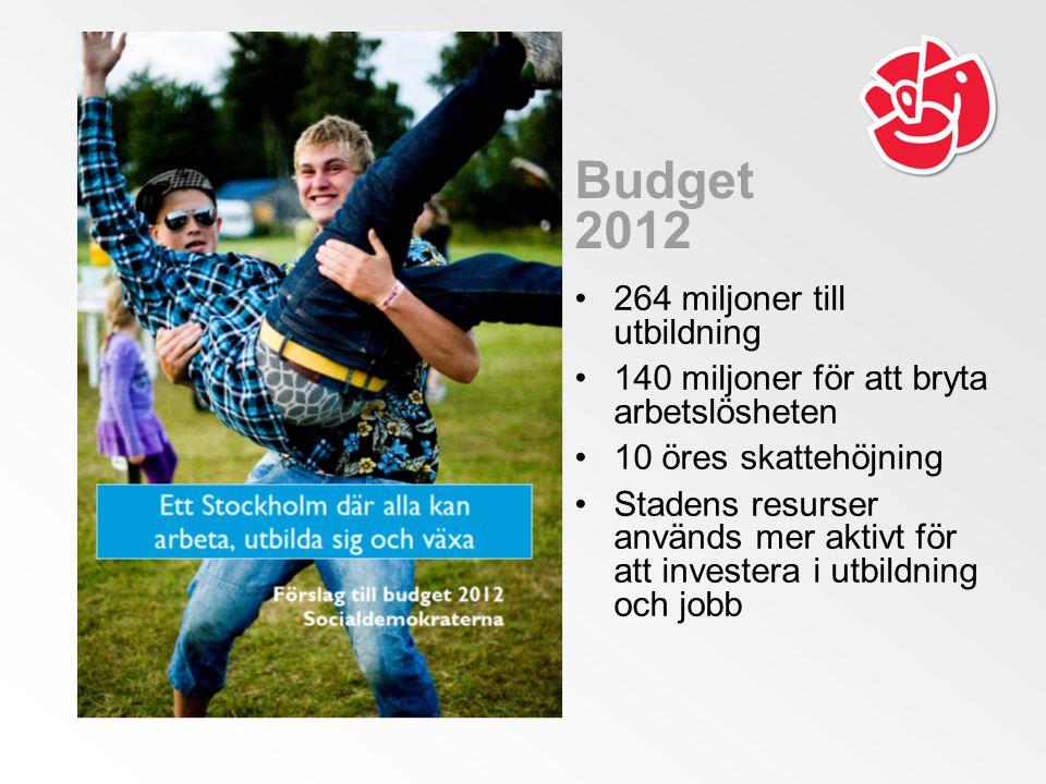 Budget 2012 •264 miljoner till utbildning •140 miljoner för att bryta arbetslösheten •10 öres skattehöjning •Stadens resurser används mer aktivt för att investera i utbildning och jobb