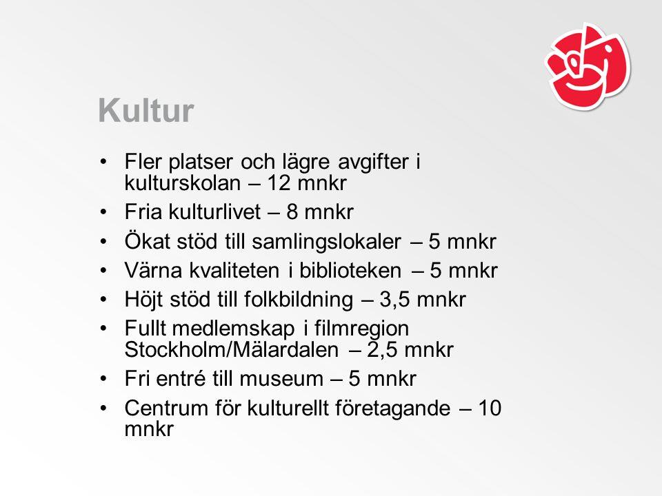 Kultur •Fler platser och lägre avgifter i kulturskolan – 12 mnkr •Fria kulturlivet – 8 mnkr •Ökat stöd till samlingslokaler – 5 mnkr •Värna kvaliteten i biblioteken – 5 mnkr •Höjt stöd till folkbildning – 3,5 mnkr •Fullt medlemskap i filmregion Stockholm/Mälardalen – 2,5 mnkr •Fri entré till museum – 5 mnkr •Centrum för kulturellt företagande – 10 mnkr