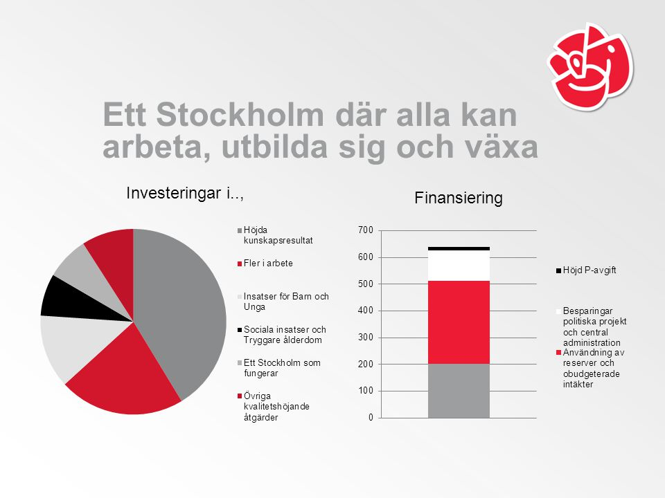 En ögonblicksbild av Stockholm 2011 Lägesbild – •På lång sikt stark utveckling i tillväxtsektorer.