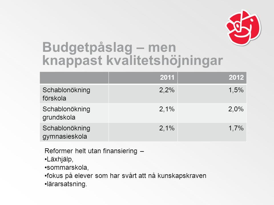 Budgetpåslag – men knappast kvalitetshöjningar 20112012 Schablonökning förskola 2,2%1,5% Schablonökning grundskola 2,1%2,0% Schablonökning gymnasieskola 2,1%1,7% Reformer helt utan finansiering – •Läxhjälp, •sommarskola, •fokus på elever som har svårt att nå kunskapskraven •lärarsatsning.