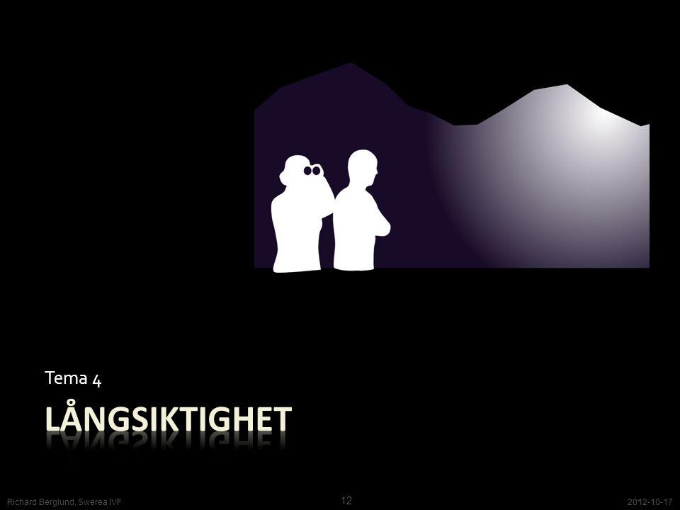 Tema 4 2012-10-17 12 Richard Berglund, Swerea IVF