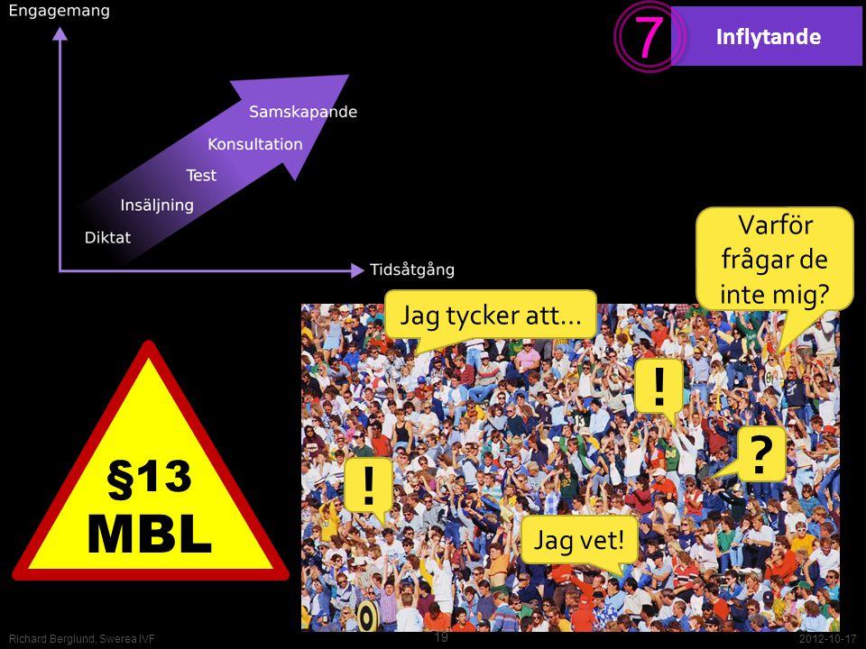Inflytande 7 7 Varför frågar de inte mig? Jag vet! Jag tycker att… ! ! ? §13 MBL 2012-10-17 19 Richard Berglund, Swerea IVF