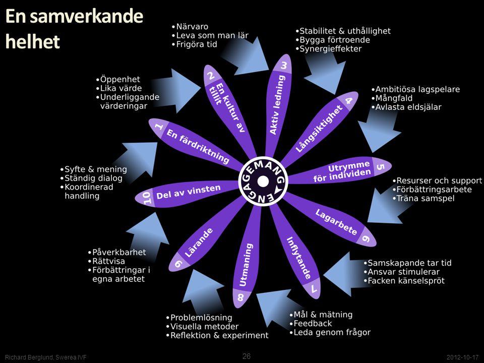 En samverkande helhet 2012-10-17 26 Richard Berglund, Swerea IVF