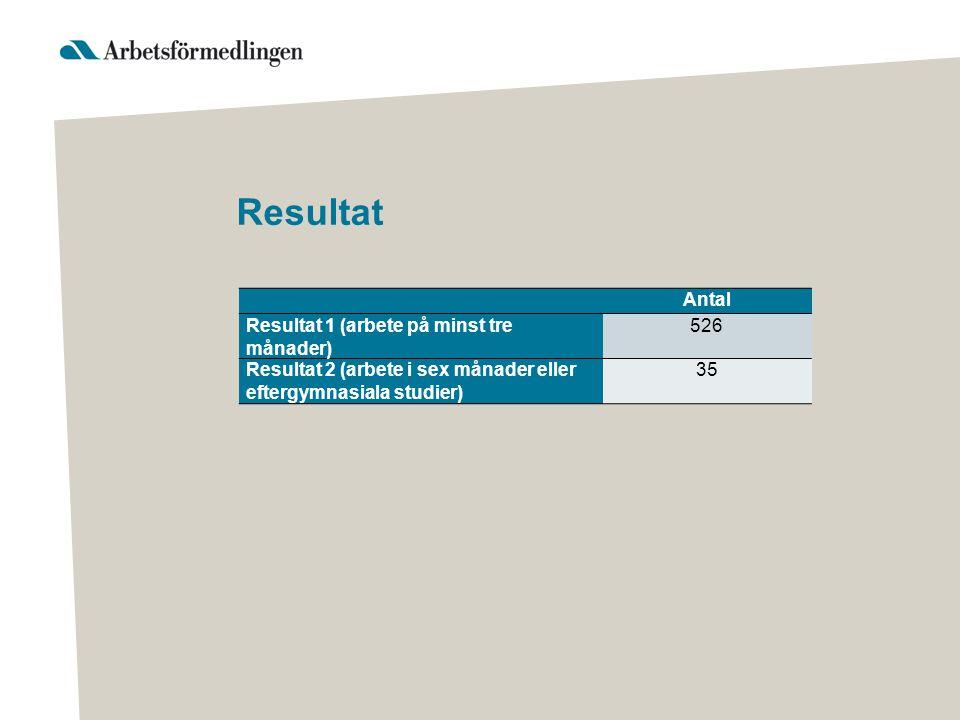 Resultat Antal Resultat 1 (arbete på minst tre månader) 526 Resultat 2 (arbete i sex månader eller eftergymnasiala studier) 35