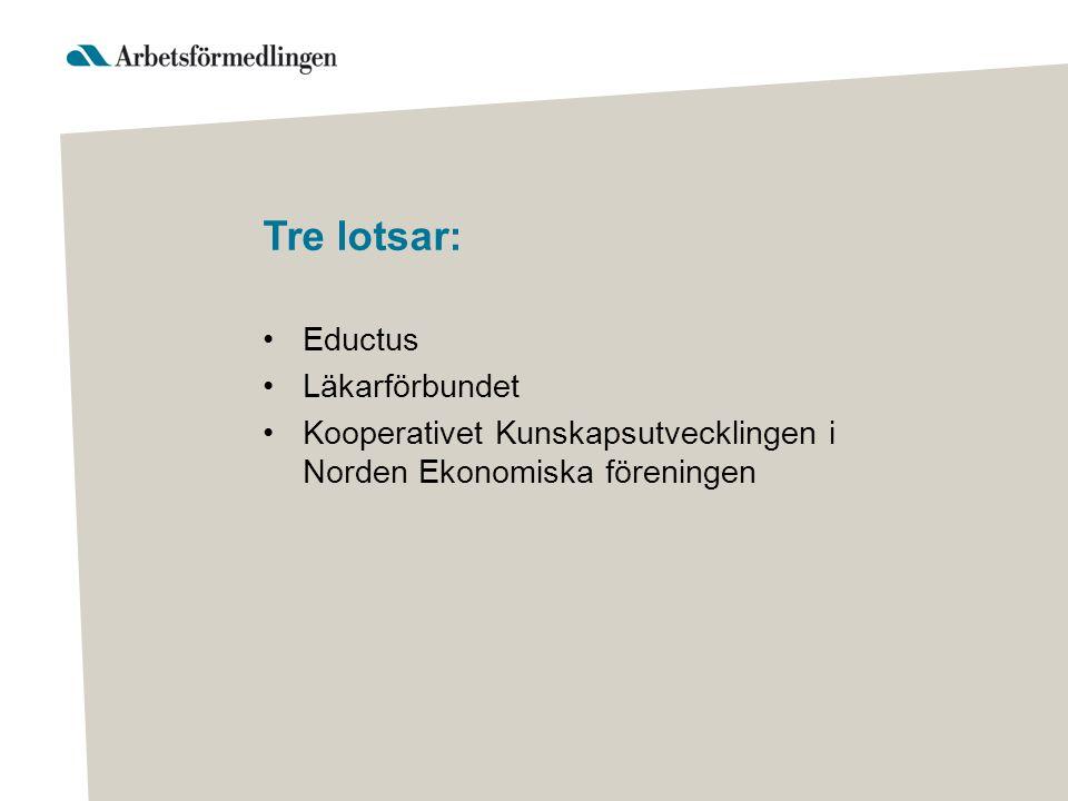 Tre lotsar: •Eductus •Läkarförbundet •Kooperativet Kunskapsutvecklingen i Norden Ekonomiska föreningen