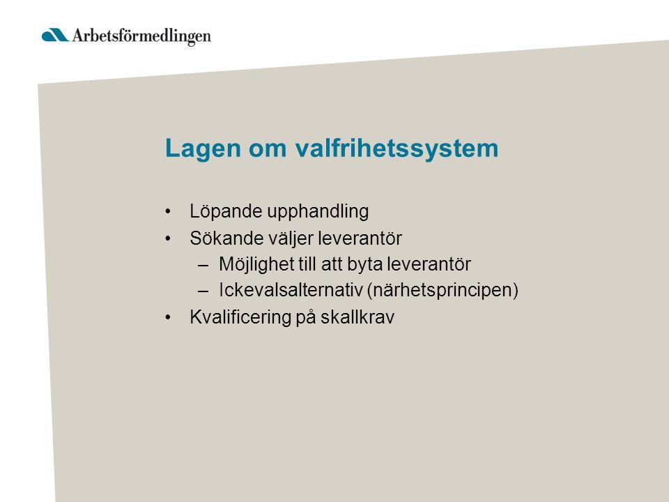 Lagen om valfrihetssystem •Löpande upphandling •Sökande väljer leverantör –Möjlighet till att byta leverantör –Ickevalsalternativ (närhetsprincipen) •Kvalificering på skallkrav
