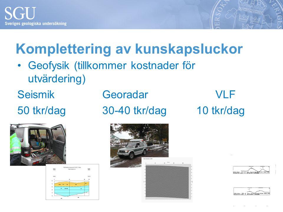 Komplettering av kunskapsluckor •Geofysik (tillkommer kostnader för utvärdering) SeismikGeoradarVLF 50 tkr/dag30-40 tkr/dag 10 tkr/dag