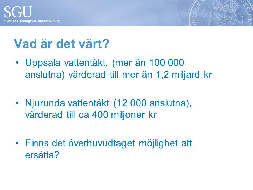 Vad är det värt? •Uppsala vattentäkt, (mer än 100 000 anslutna) värderad till mer än 1,2 miljard kr •Njurunda vattentäkt (12 000 anslutna), värderad t