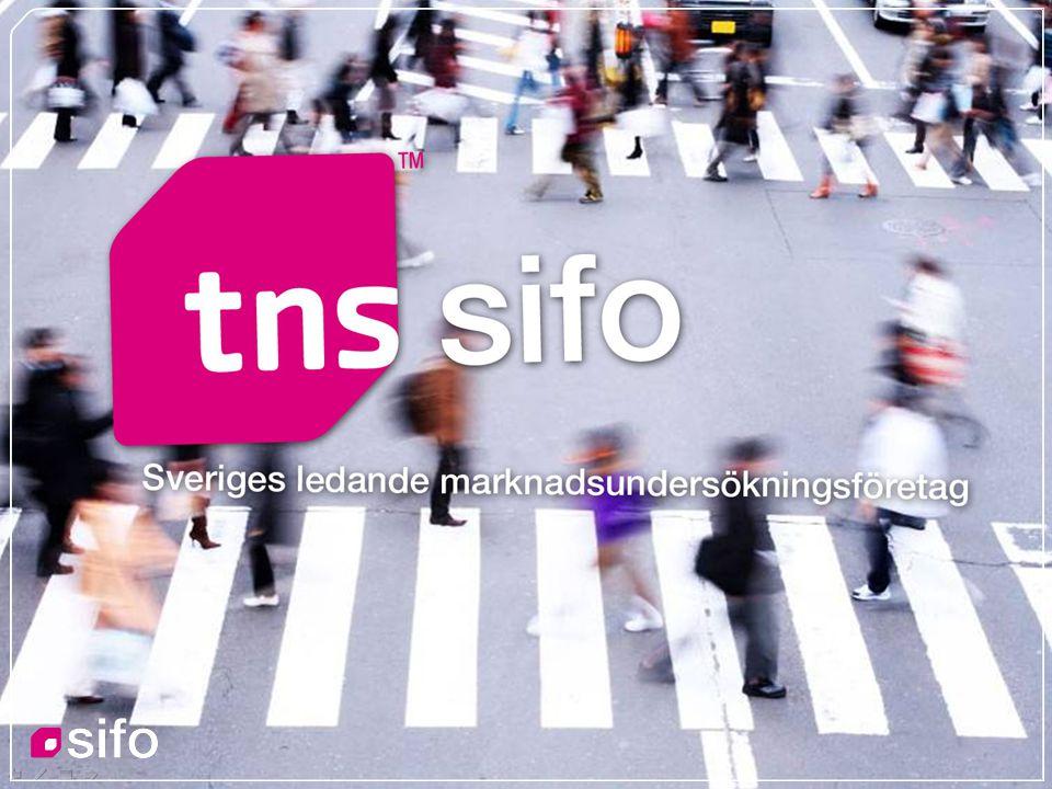 25 © TNS SIFO 2011