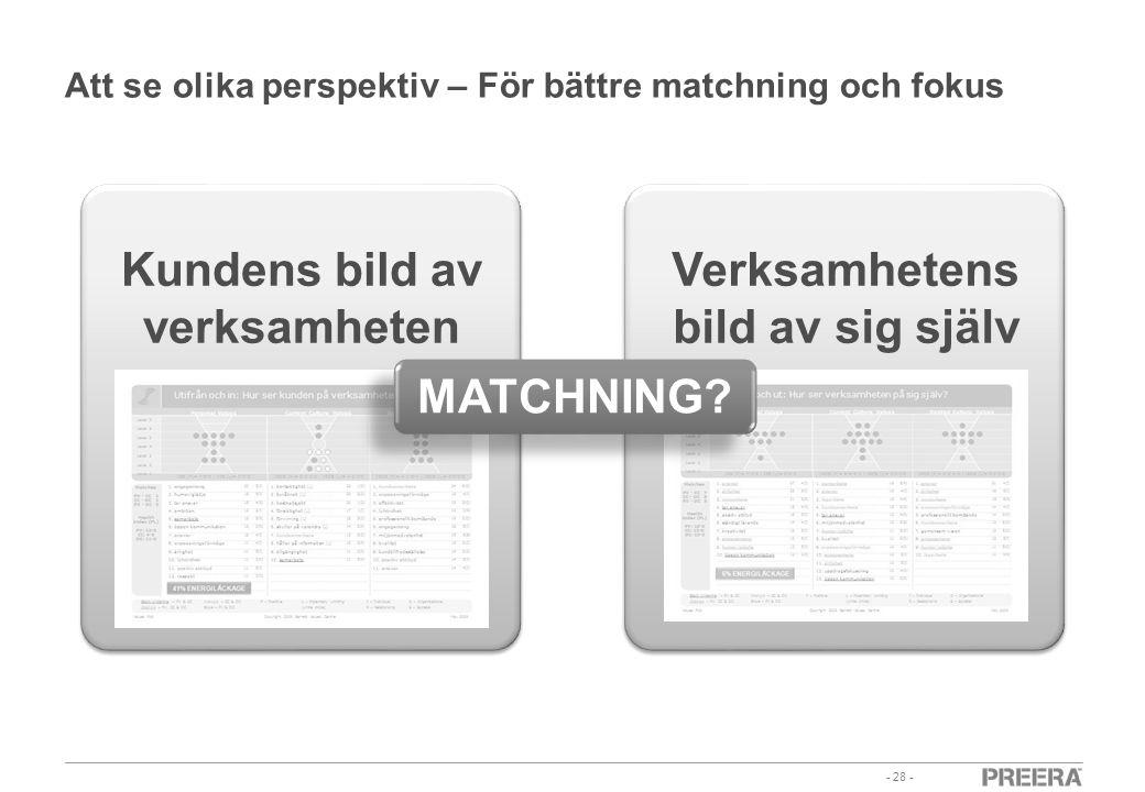 - 28 - Att se olika perspektiv – För bättre matchning och fokus Verksamhetens bild av sig själv Kundens bild av verksamheten MATCHNING?
