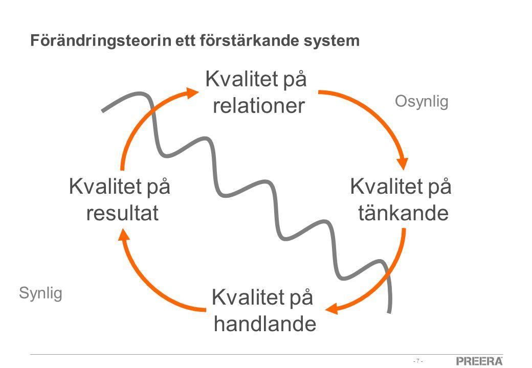 - 7 - Kvalitet på resultat Kvalitet på relationer Kvalitet på tänkande Kvalitet på handlande Förändringsteorin ett förstärkande system Synlig Osynlig
