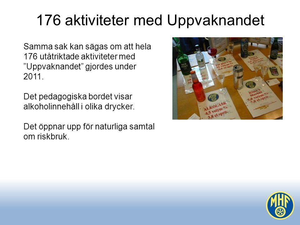 176 aktiviteter med Uppvaknandet Samma sak kan sägas om att hela 176 utåtriktade aktiviteter med Uppvaknandet gjordes under 2011.