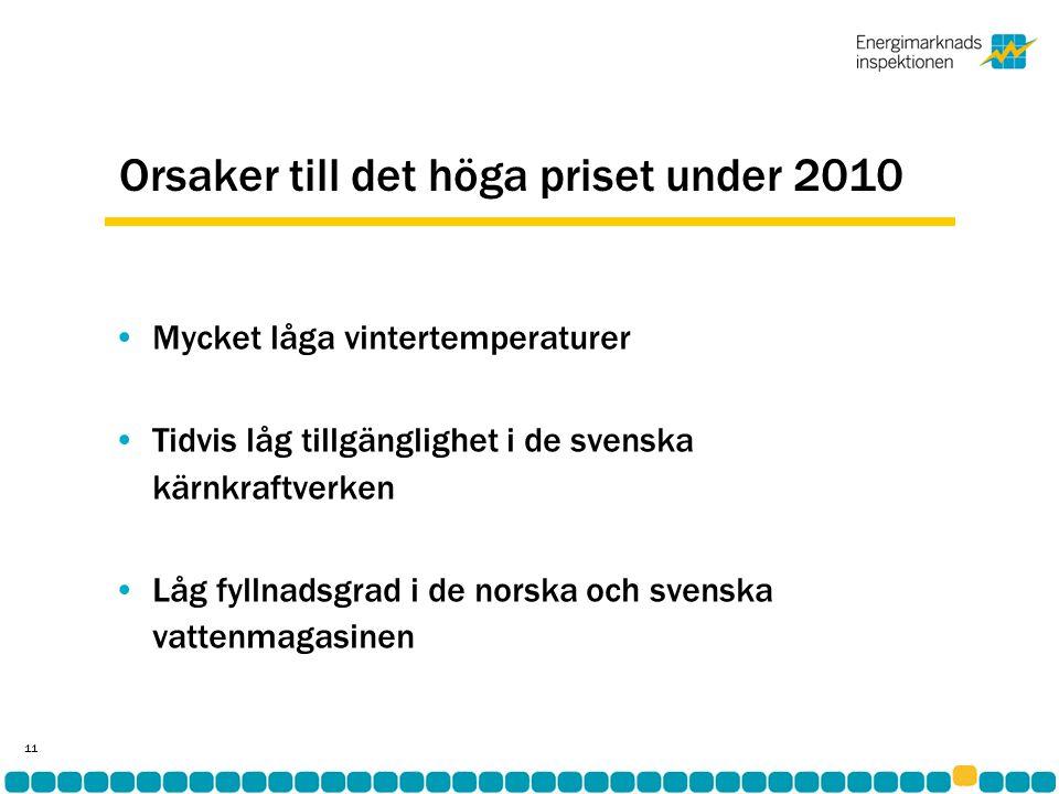 Orsaker till det höga priset under 2010 •Mycket låga vintertemperaturer •Tidvis låg tillgänglighet i de svenska kärnkraftverken •Låg fyllnadsgrad i de norska och svenska vattenmagasinen 11