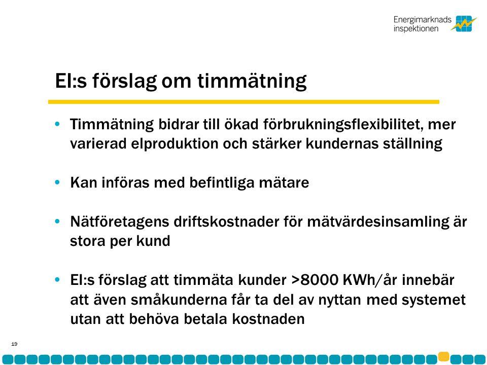 EI:s förslag om timmätning •Timmätning bidrar till ökad förbrukningsflexibilitet, mer varierad elproduktion och stärker kundernas ställning •Kan införas med befintliga mätare •Nätföretagens driftskostnader för mätvärdesinsamling är stora per kund •EI:s förslag att timmäta kunder >8000 KWh/år innebär att även småkunderna får ta del av nyttan med systemet utan att behöva betala kostnaden 19