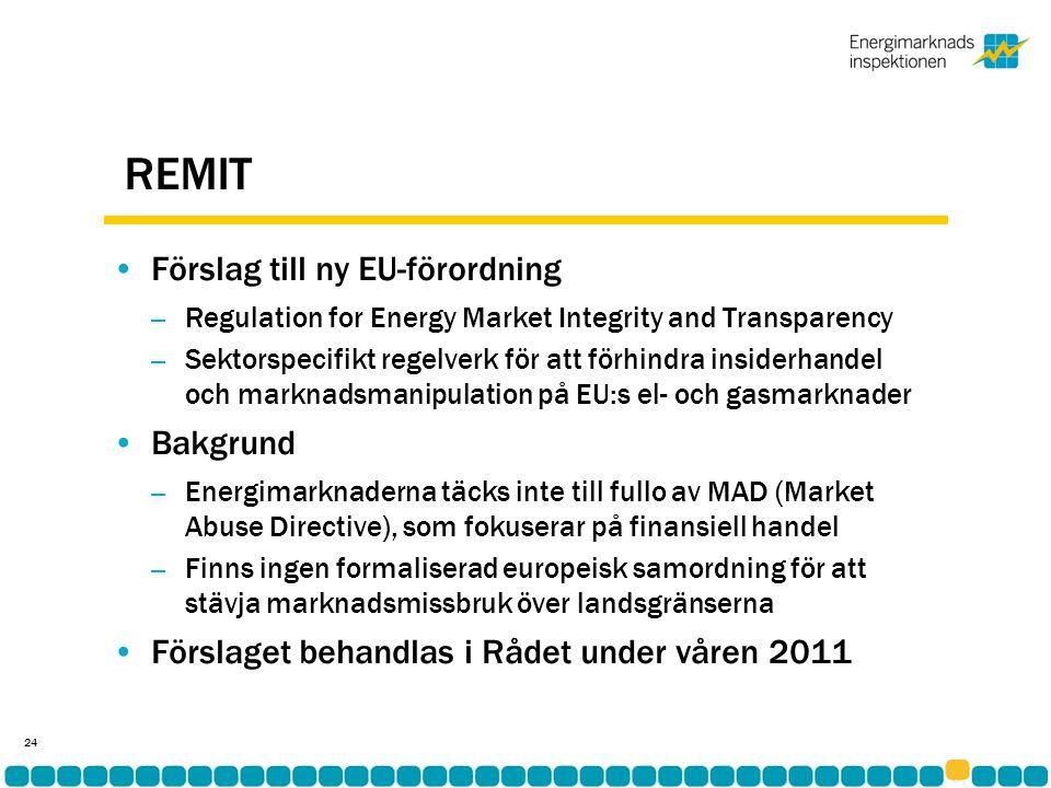 REMIT •Förslag till ny EU-förordning – Regulation for Energy Market Integrity and Transparency – Sektorspecifikt regelverk för att förhindra insiderhandel och marknadsmanipulation på EU:s el- och gasmarknader •Bakgrund – Energimarknaderna täcks inte till fullo av MAD (Market Abuse Directive), som fokuserar på finansiell handel – Finns ingen formaliserad europeisk samordning för att stävja marknadsmissbruk över landsgränserna •Förslaget behandlas i Rådet under våren 2011 24