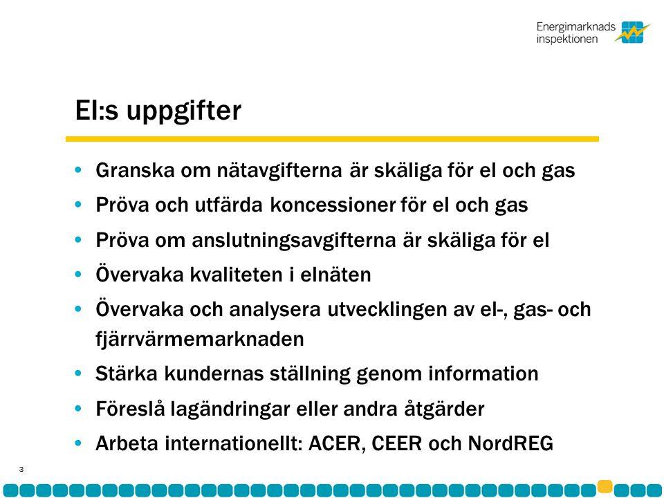 EI:s uppgifter •Granska om nätavgifterna är skäliga för el och gas •Pröva och utfärda koncessioner för el och gas •Pröva om anslutningsavgifterna är skäliga för el •Övervaka kvaliteten i elnäten •Övervaka och analysera utvecklingen av el-, gas- och fjärrvärmemarknaden •Stärka kundernas ställning genom information •Föreslå lagändringar eller andra åtgärder •Arbeta internationellt: ACER, CEER och NordREG 3