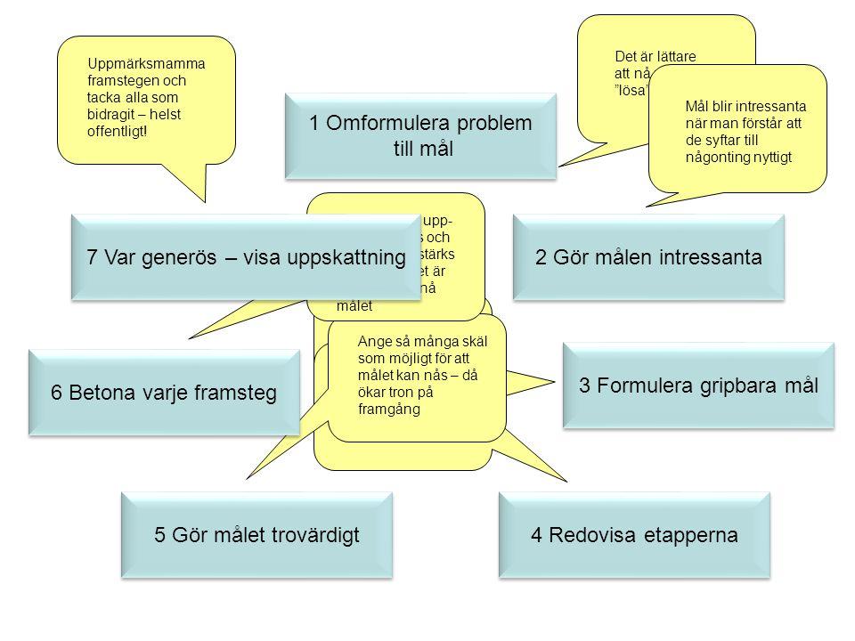 """1 Omformulera problem till mål Det är lättare att nå mål än att """"lösa"""" problem 2 Gör målen intressanta Mål blir intressanta när man förstår att de syf"""