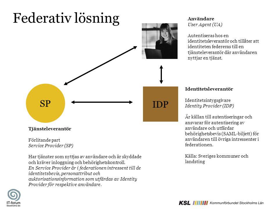 Identitetsleverantör Identitetsintygsgivare Identity Provider (IDP) Är källan till autentiseringar och ansvarar för autentisering av användare och utf