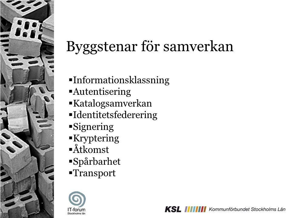 Byggstenar för samverkan  Informationsklassning  Autentisering  Katalogsamverkan  Identitetsfederering  Signering  Kryptering  Åtkomst  Spårba