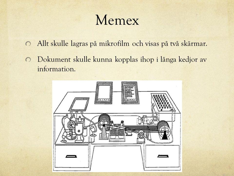 Memex Allt skulle lagras på mikrofilm och visas på två skärmar. Dokument skulle kunna kopplas ihop i långa kedjor av information.