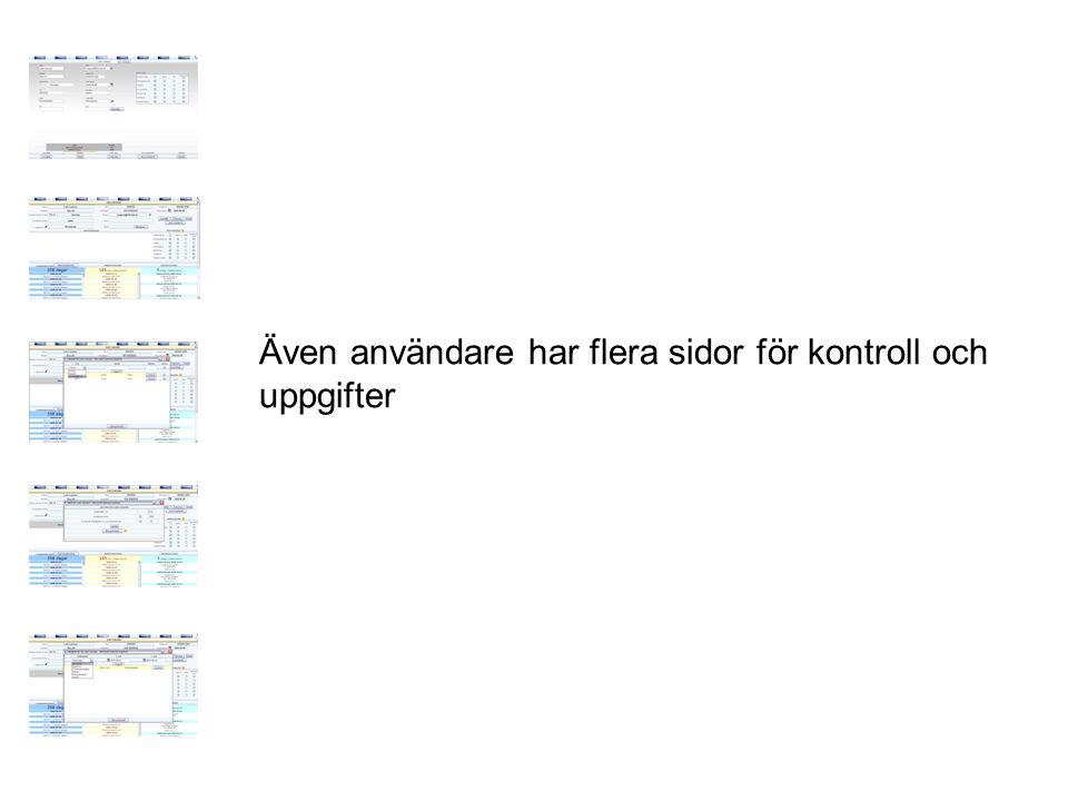 Även användare har flera sidor för kontroll och uppgifter