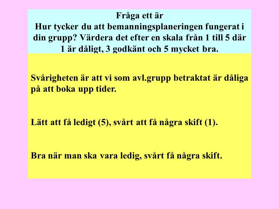 Gruppens sammanställning av svaren 9.