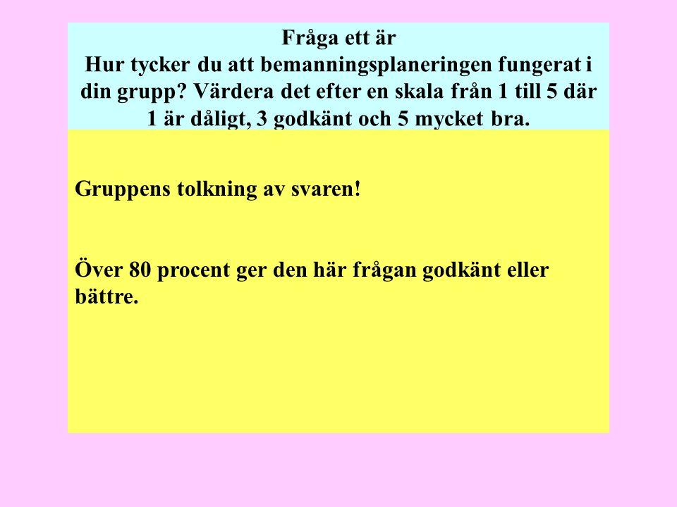 Övriga synpunkter Schemaläggning av utf.tiden!!.