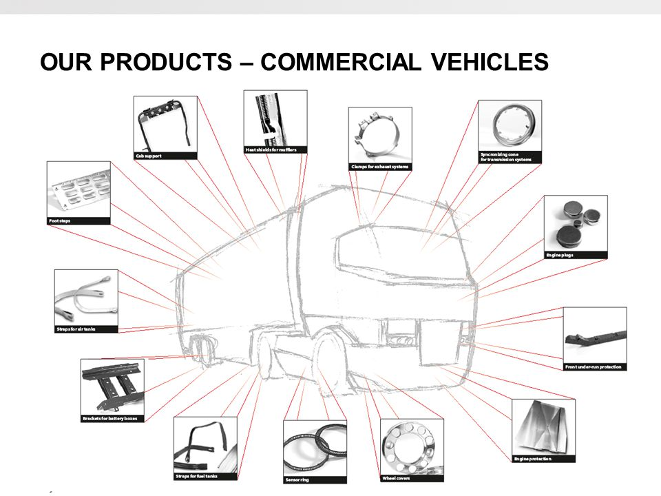 OUR PRODUCTS – COMMERCIAL VEHICLES