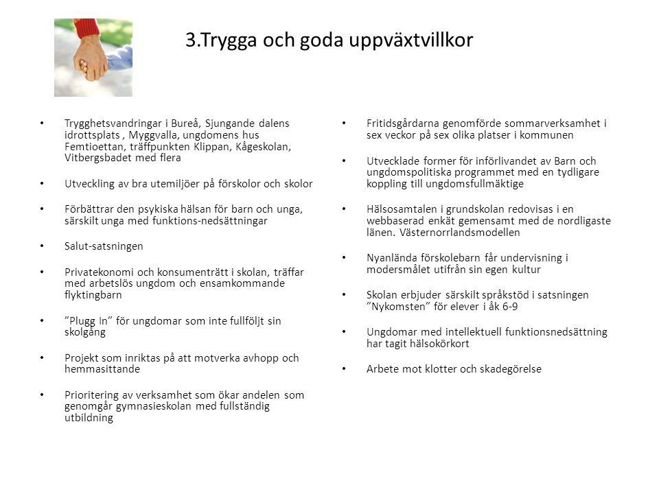 3.Trygga och goda uppväxtvillkor • Trygghetsvandringar i Bureå, Sjungande dalens idrottsplats, Myggvalla, ungdomens hus Femtioettan, träffpunkten Klippan, Kågeskolan, Vitbergsbadet med flera • Utveckling av bra utemiljöer på förskolor och skolor • Förbättrar den psykiska hälsan för barn och unga, särskilt unga med funktions-nedsättningar • Salut-satsningen • Privatekonomi och konsumenträtt i skolan, träffar med arbetslös ungdom och ensamkommande flyktingbarn • Plugg In för ungdomar som inte fullföljt sin skolgång • Projekt som inriktas på att motverka avhopp och hemmasittande • Prioritering av verksamhet som ökar andelen som genomgår gymnasieskolan med fullständig utbildning • Fritidsgårdarna genomförde sommarverksamhet i sex veckor på sex olika platser i kommunen • Utvecklade former för införlivandet av Barn och ungdomspolitiska programmet med en tydligare koppling till ungdomsfullmäktige • Hälsosamtalen i grundskolan redovisas i en webbaserad enkät gemensamt med de nordligaste länen.