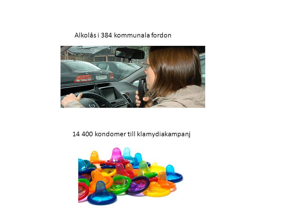 Alkolås i 384 kommunala fordon 14 400 kondomer till klamydiakampanj