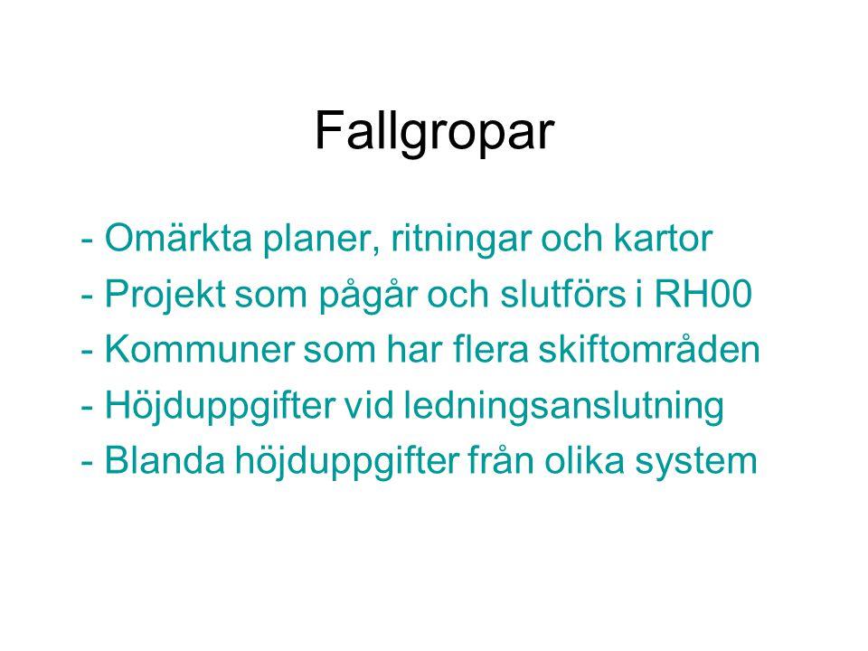 Fallgropar - Omärkta planer, ritningar och kartor - Projekt som pågår och slutförs i RH00 - Kommuner som har flera skiftområden - Höjduppgifter vid ledningsanslutning - Blanda höjduppgifter från olika system