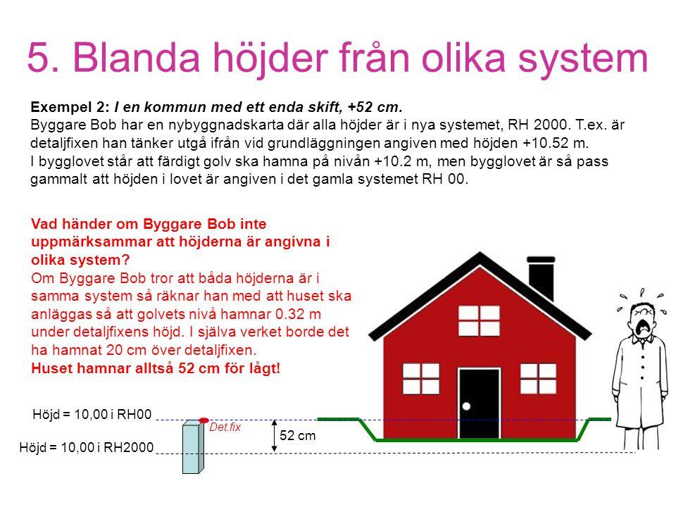 Det.fix 5. Blanda höjder från olika system Höjd = 10,00 i RH00 Höjd = 10,00 i RH2000 Exempel 2: I en kommun med ett enda skift, +52 cm. Byggare Bob ha