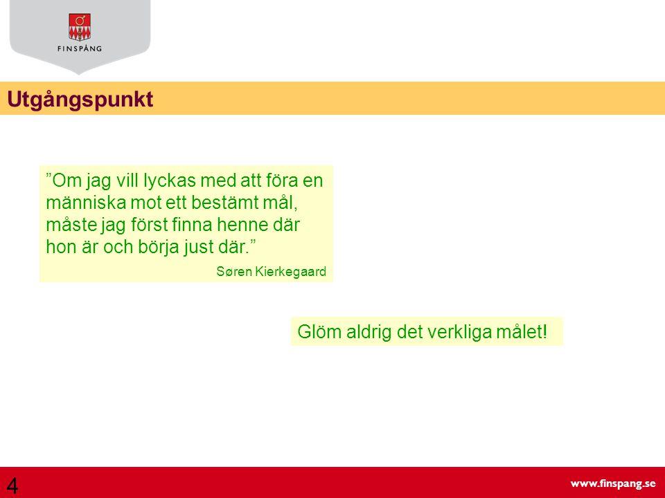 www.finspang.se Marknadsföring är viktigt 5