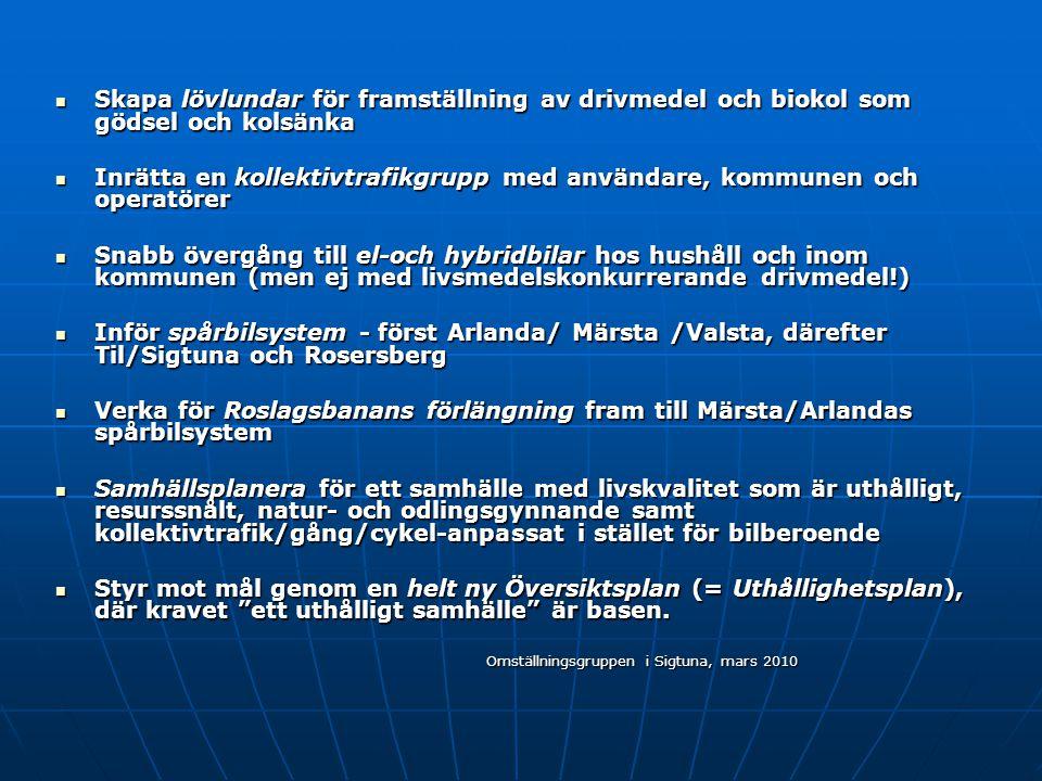 Skapa lövlundar för framställning av drivmedel och biokol som gödsel och kolsänka  Inrätta en kollektivtrafikgrupp med användare, kommunen och operatörer  Snabb övergång till el-och hybridbilar hos hushåll och inom kommunen (men ej med livsmedelskonkurrerande drivmedel!)  Inför spårbilsystem - först Arlanda/ Märsta /Valsta, därefter Til/Sigtuna och Rosersberg  Verka för Roslagsbanans förlängning fram till Märsta/Arlandas spårbilsystem  Samhällsplanera för ett samhälle med livskvalitet som är uthålligt, resurssnålt, natur- och odlingsgynnande samt kollektivtrafik/gång/cykel-anpassat i stället för bilberoende  Styr mot mål genom en helt ny Översiktsplan (= Uthållighetsplan), där kravet ett uthålligt samhälle är basen.