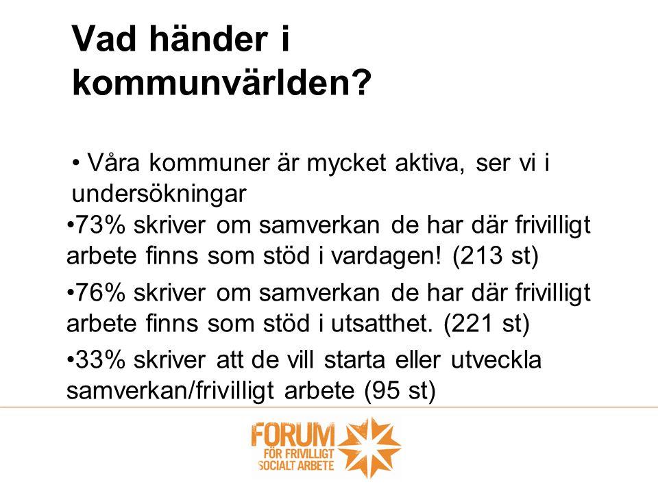 •73% skriver om samverkan de har där frivilligt arbete finns som stöd i vardagen! (213 st) •76% skriver om samverkan de har där frivilligt arbete finn