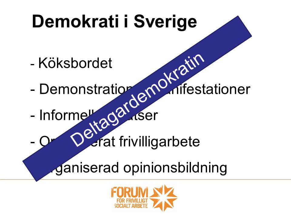 Demokrati i Sverige - Köksbordet - Demonstrationer/manifestationer - Informella insatser - Organiserat frivilligarbete - Organiserad opinionsbildning Deltagardemokratin
