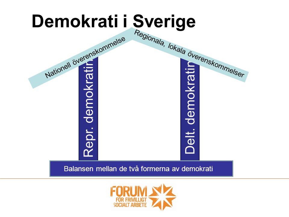 Demokrati i Sverige Delt. demokratin Repr. demokratin Balansen mellan de två formerna av demokrati Nationell överenskommelse Regionala, lokala överens