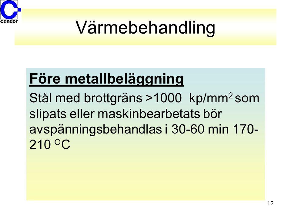 13 Tiden för värmebehandling anpassas efter godstjocklek och stålets brottgräns Stålets brottgräns MPa Detaljens godstjocklek mm Värmebehandling vid 190-210 o C timmar 1000-1150<12Min 2 12-25Min 4 >25Min 8 1150-1400<12Min 4 12-25Min 12 25-40Min 24 >40utprovas Värmebehandling efter metallbeläggning