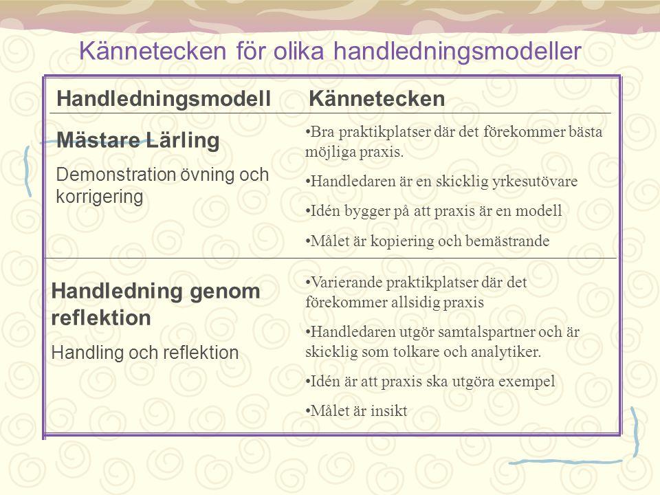 Kännetecken för olika handledningsmodeller Handledningsmodell Kännetecken Mästare Lärling Demonstration övning och korrigering •Bra praktikplatser där