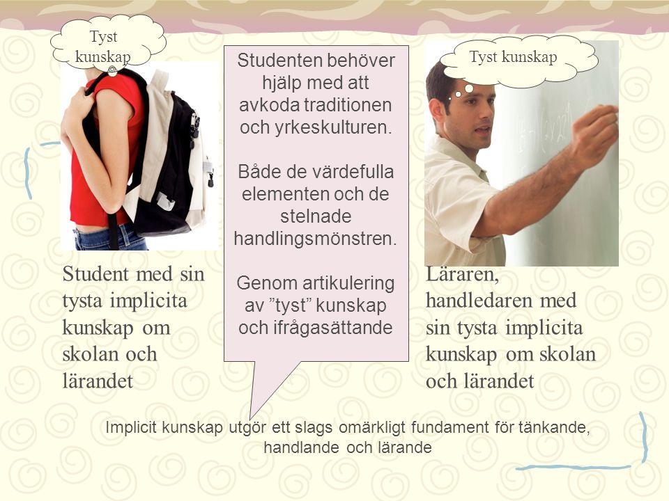 Student med sin tysta implicita kunskap om skolan och lärandet Läraren, handledaren med sin tysta implicita kunskap om skolan och lärandet Implicit ku