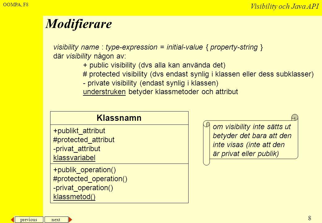 previous next 8 Visibility och Java API OOMPA, F8 Modifierare Klassnamn +publikt_attribut #protected_attribut -privat_attribut klassvariabel +publik_operation() #protected_operation() -privat_operation() klassmetod() visibility name : type-expression = initial-value { property-string } där visibility någon av: + public visibility (dvs alla kan använda det) # protected visibility (dvs endast synlig i klassen eller dess subklasser) - private visibility (endast synlig i klassen) understruken betyder klassmetoder och attribut om visibility inte sätts ut betyder det bara att den inte visas (inte att den är privat eller publik)