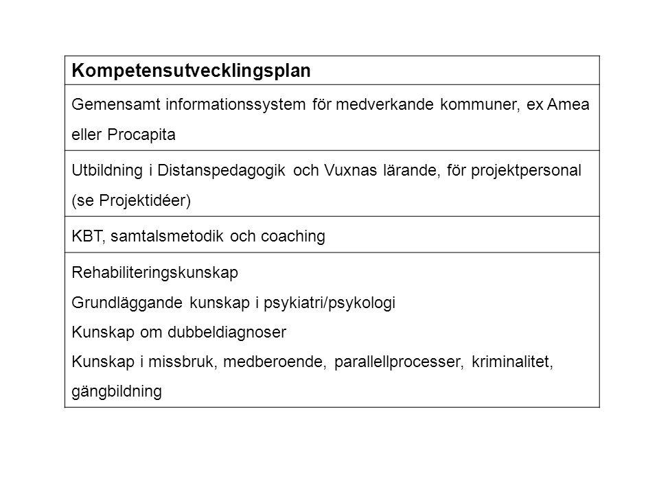 Kompetensutvecklingsplan Gemensamt informationssystem för medverkande kommuner, ex Amea eller Procapita Utbildning i Distanspedagogik och Vuxnas läran